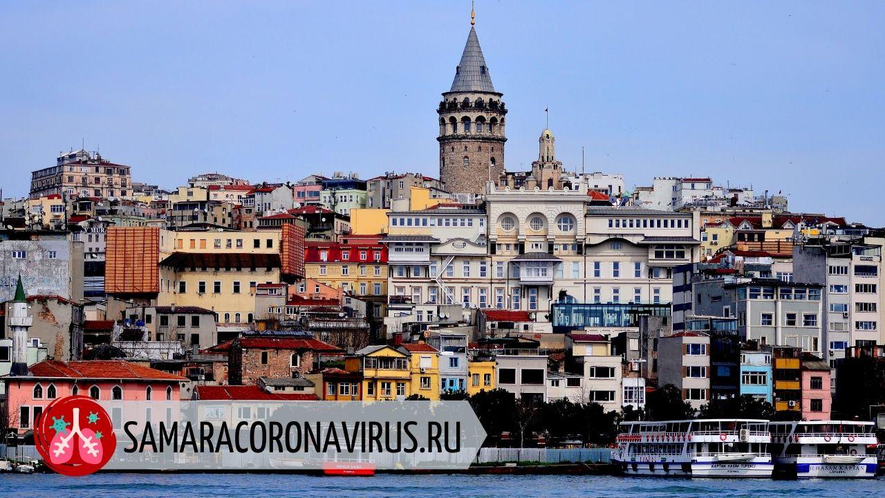 Когада откроется Турция для России, каким будет отдых в Турции в сезон 2020