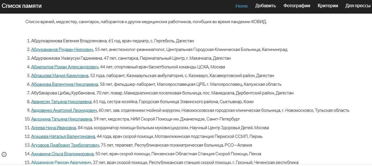 Список памяти медиков, погибших от коронавируса в России