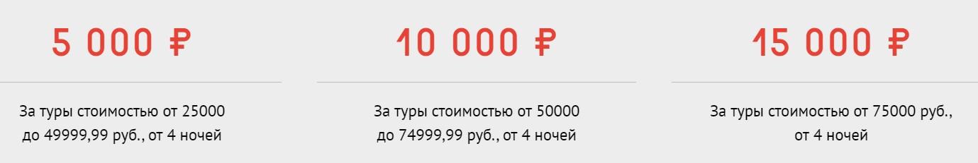 Как получить кэшбэк за отдых в России 2020