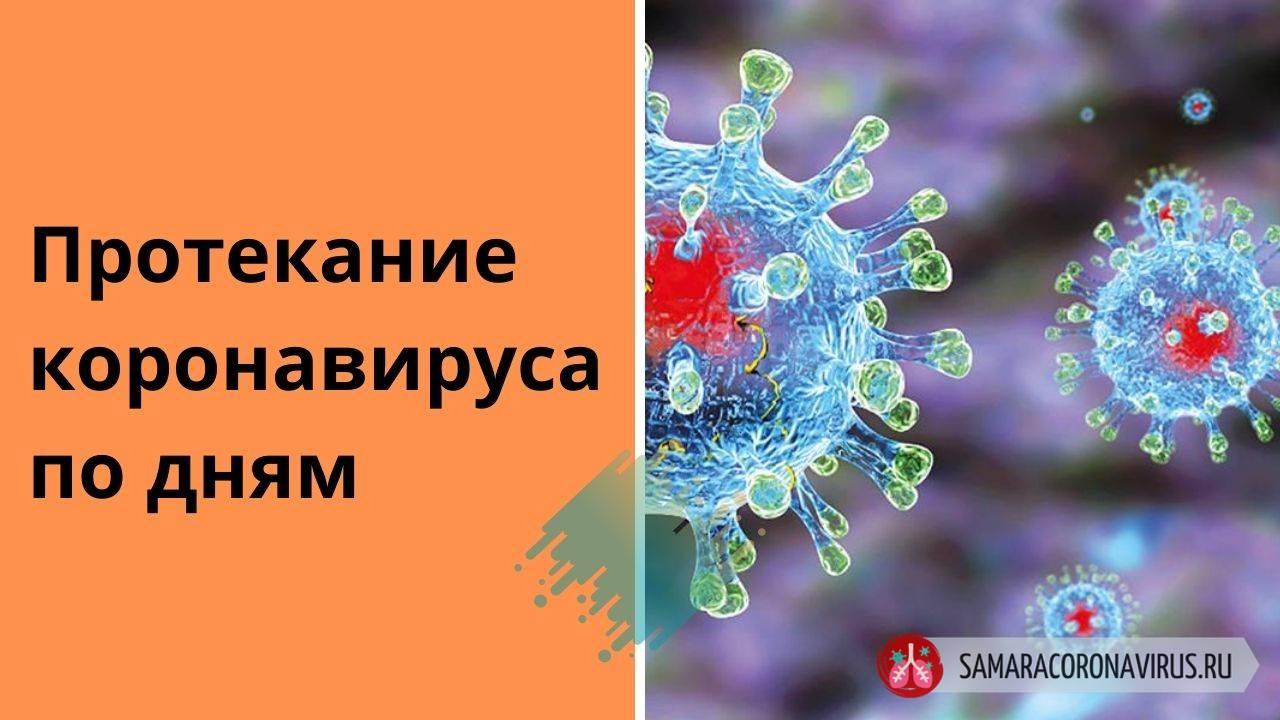 Течение коронавируса с симптомами