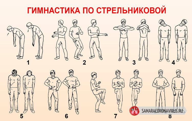 Гимнастика Стрельниковой для легких