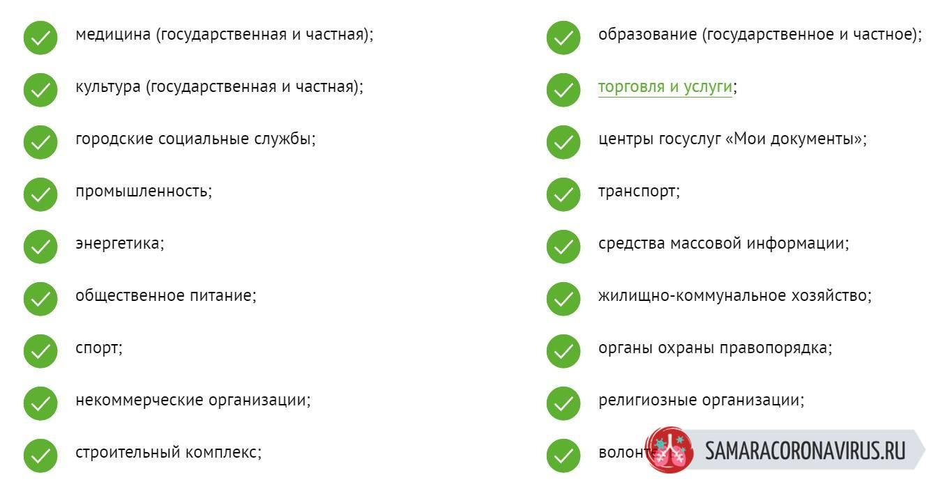 Кто может привиться от коронавируса первым в Москве